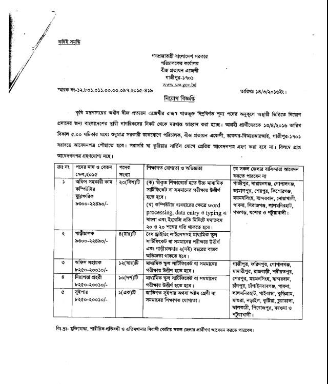 Agricultural Ministry Job Circular 2016