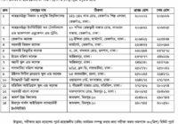 Probashi Kallyan Bank EO (Cash) Exam Date & Seat Plan 2018