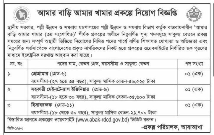 Ektee Bari Ektee Khamar Project Job Circular 2019