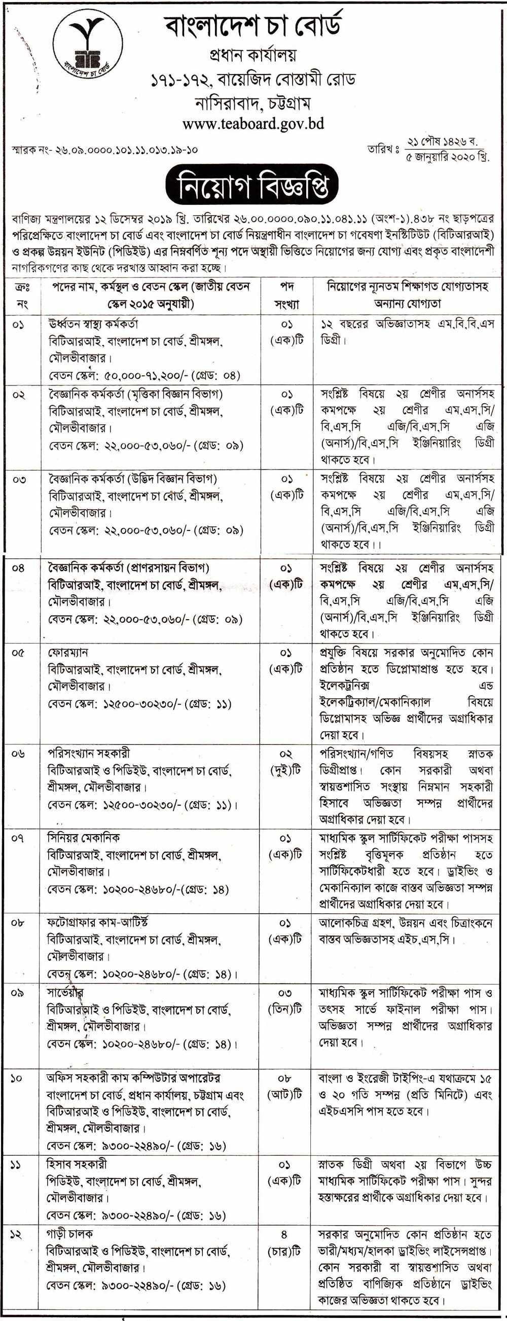 www.teaboard.gov.bd