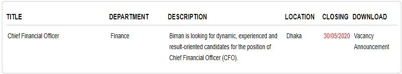 Biman Airlines Job