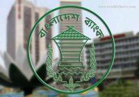 Govt Bank Job Circular
