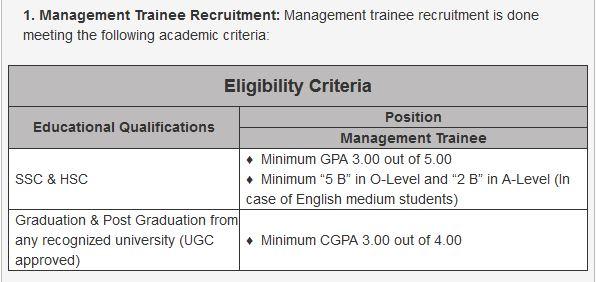 MMBL Job Circular 2020