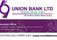 Union bank job 2020