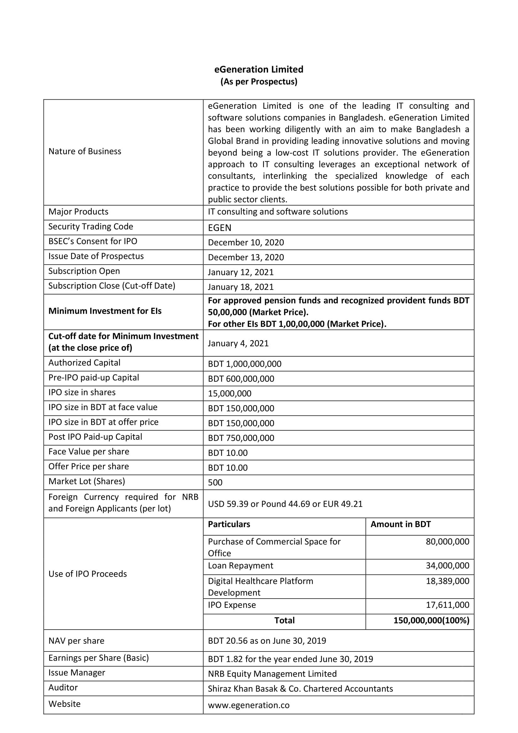 Egeneration Ltd IPO 2021